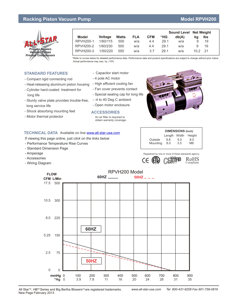 Rocking Piston RPVH200 Series Data Page