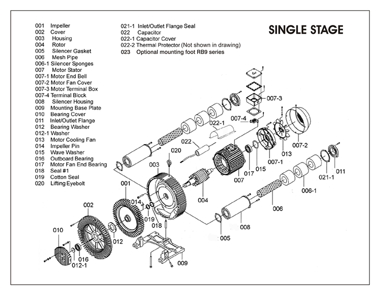 Single Stage Blower Parts List